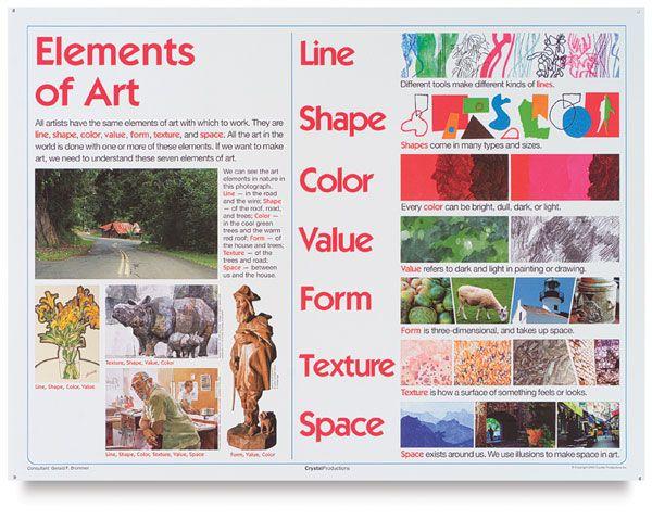 Elements Of Art Principles Of Design : Art summary elements and principles of design
