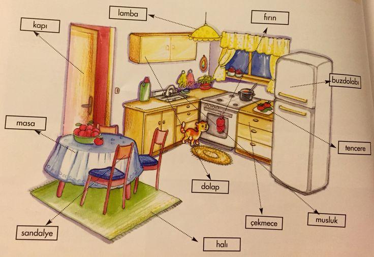 Kitchen   Türkçe