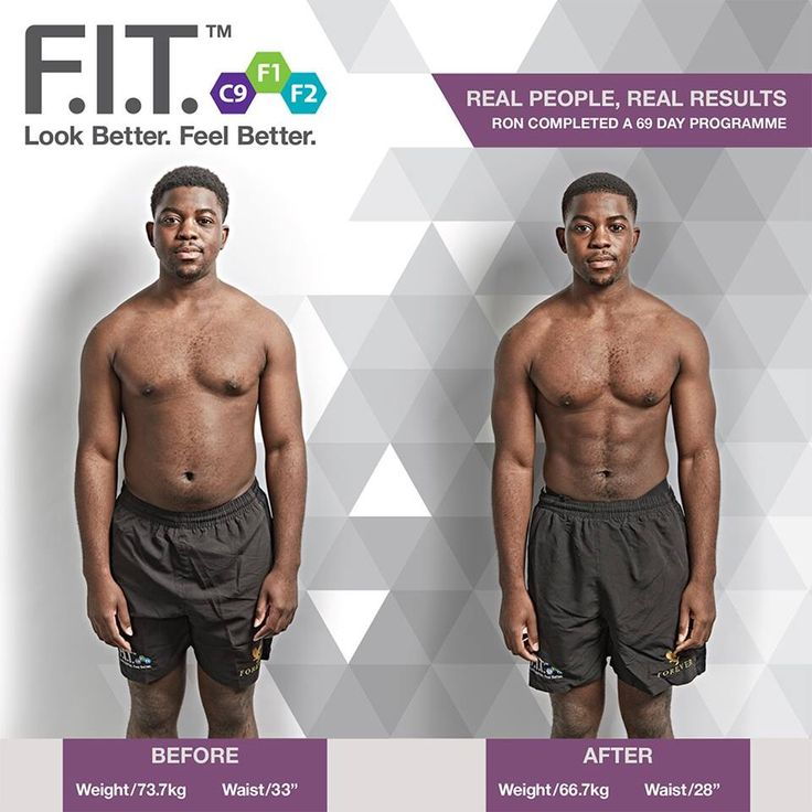 Ron's F.I.T results  www.healthyfuture.flp.com