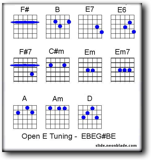 Basic Chords For Open E Tuning Rileys Musical Things Pinterest