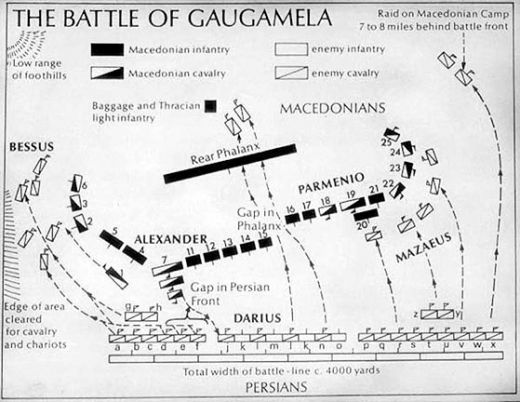 Alexander the Great  | His absolute thrashing of Darius at the Battle of Gaugamela  despite Darius's massive army that dwarfed the Macedonian force  |  October 1, 331 BC