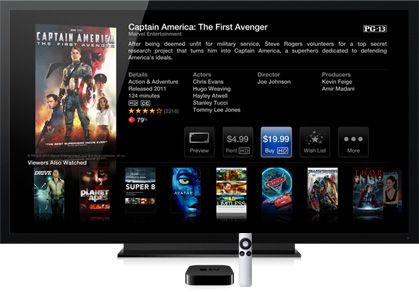 Apple TV:  Netflix, iTunes and Airplay.  (plus Hulu but only if you jailbreak.)  All that in just a tiny box.