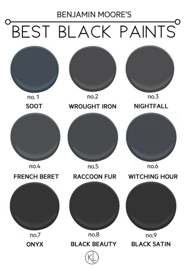 The Best Black Paint Colours from Benjamin Moore. Popular shades like soot and onyx - which one is the right fit for you?! Click through to see all the paints in action!