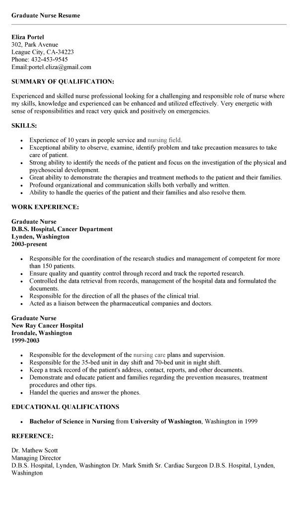 New Graduate Resume Template. Cover Letter Samples Nurse
