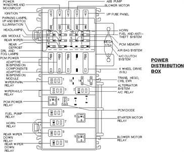 Image result for 1998 ford explorer relay box diagram