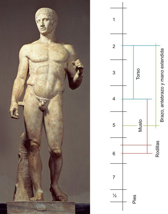 """El Doríforo"""" de Policleto. Canon de 7 cabezas y media siglo V a.C."""