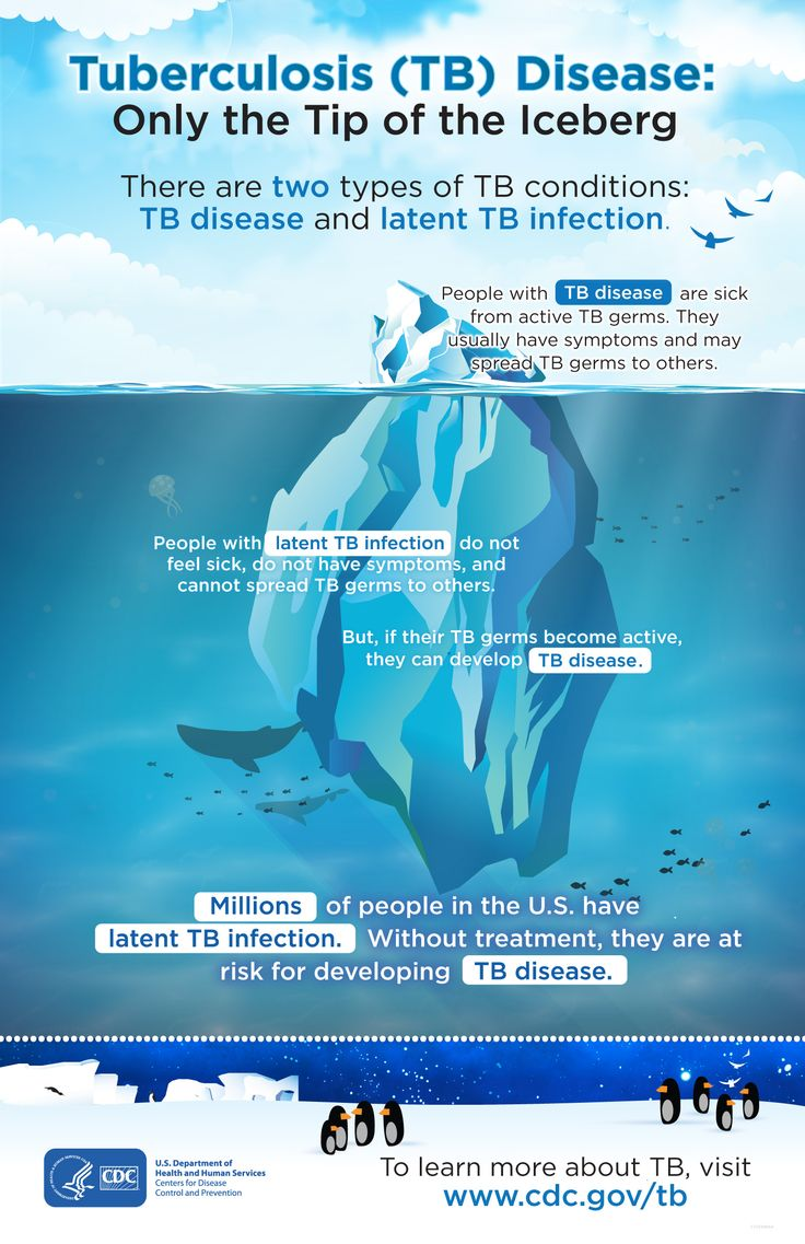 #DoYouKnow the difference between #tuberculosis (TB) disease and latent TB infection?  Learn why #TB Disease is only the tip of the iceberg.