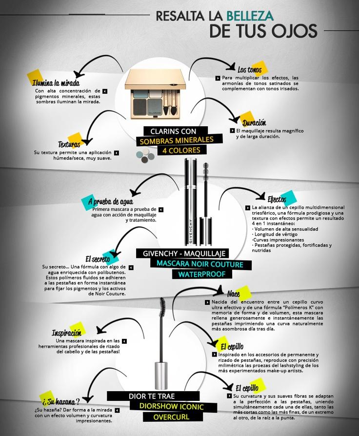 El makeup que nunca debe faltar en tu cartera para lucir las tendencias.  Encuéntralas en http://www.lariviera.com.co/maquillaje.html