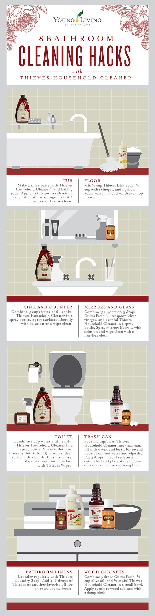 Young Living Essential Oils: Clean Home