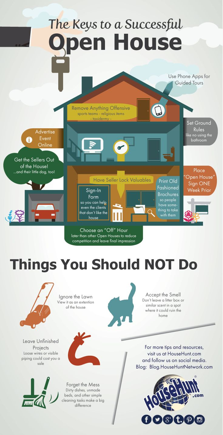 The Keys to a Successful Open House according to HouseHunt.com #realestate #infographic