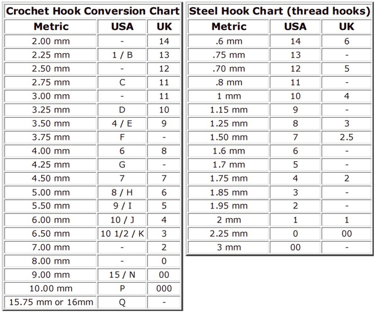 Crochet hook conversion chart - USA, UK, Metric, includes steel (thread) hooks: Hooks Converse, Conver Charts, Crochet Hooks, Crochet Thread, Crochet How Stitches, Crosses Stitches Charts, Charts Includ, Steel, Converse Charts