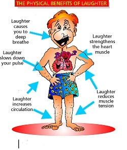 Physical Benefits Of Laughter: Did You Know about these 7 Weight Loss Benefits of Laughter Therapy?