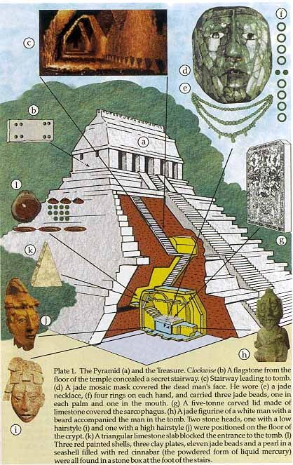 Mayan pakal site at temple of Inscriptions in Chiapas, Mexico has a secret burial chamber under the pyramid.  question everything/the geetered coffeeFIEND was here.
