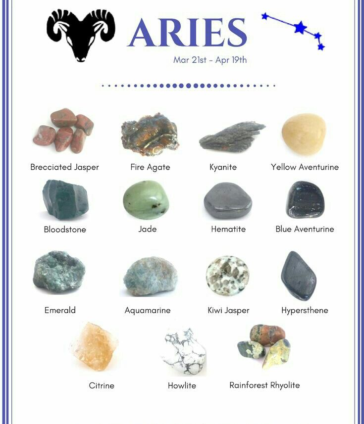 Aries Suffers From Anger Management Competitiveness Stemming From