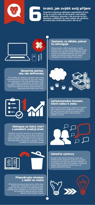Jak si zvýšit příjem? Dozvíte se v infografice!