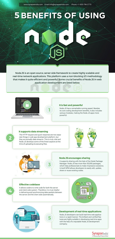 5 Superior Benefits of Node.JS
