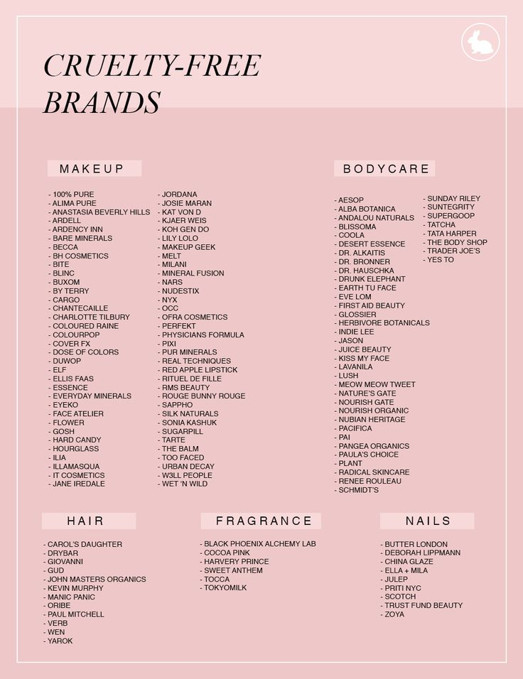 CRUELTY-FREE BEAUTY 101: BRANDS THAT TEST ON ANIMALS VS. BRANDS THAT DON'T | WANDERLETTE