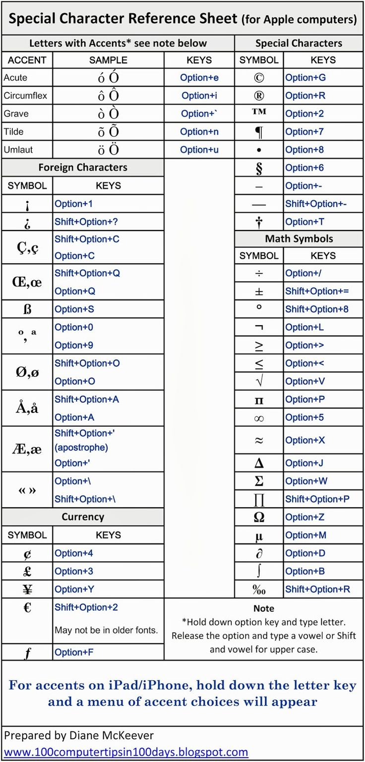 Greek symbols alt codes gallery symbol and sign ideas alt codes greek letters top downloads for windows software alt codes greek letters buycottarizona buycottarizona