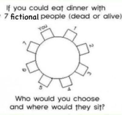 1: Ron Weasley 2: Gimli 3: Peter Pan 4: Sherlock Holmes 5: Belle 6: Rapunzel 7: The Doctor