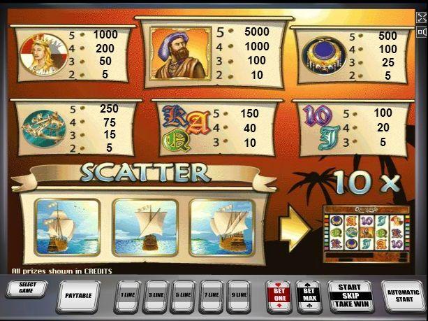 Free Columbus online casino slot http://playslotscasinos.com/columbus_slot_online.html