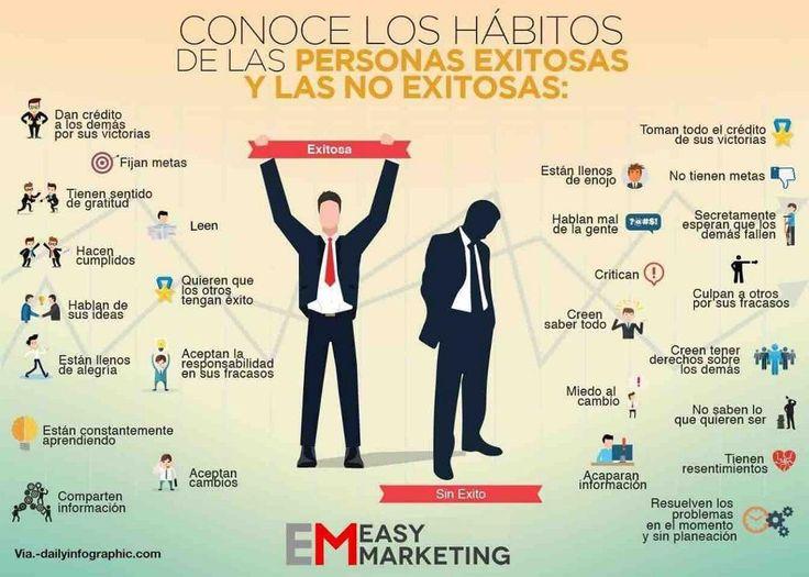 Los hábitos de las personas exitosas