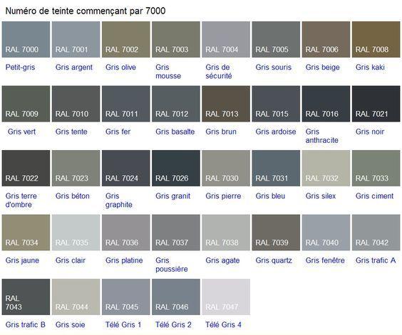 les 25 meilleures id es de la cat gorie ral peinture sur pinterest couleur ral lampes de. Black Bedroom Furniture Sets. Home Design Ideas