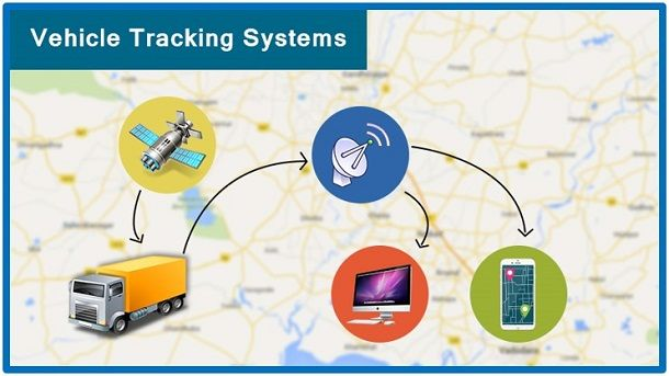 Vehicle Tracking Systems Provider in Ireland