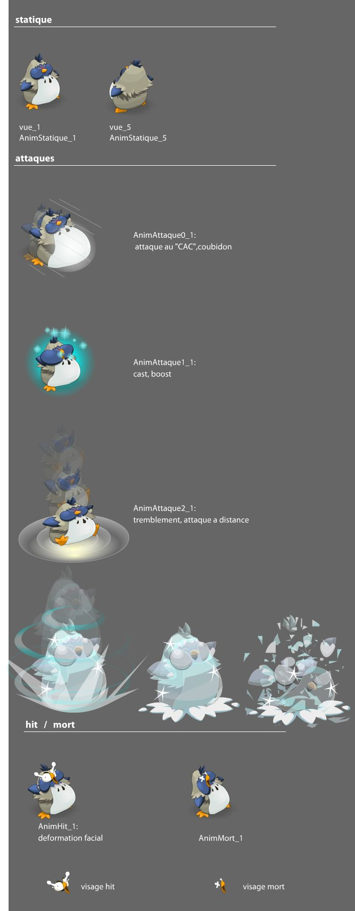 fiches d'animations