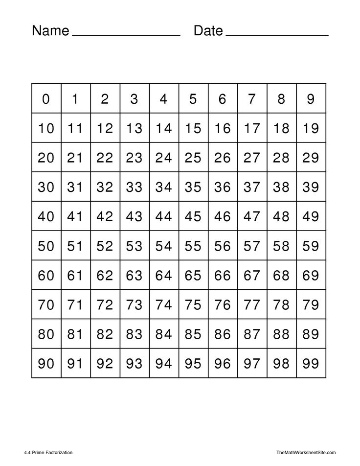 The 25+ best Prime factorization ideas on Pinterest What are - prime number chart