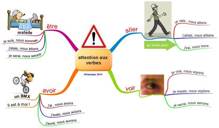 attention aux verbes