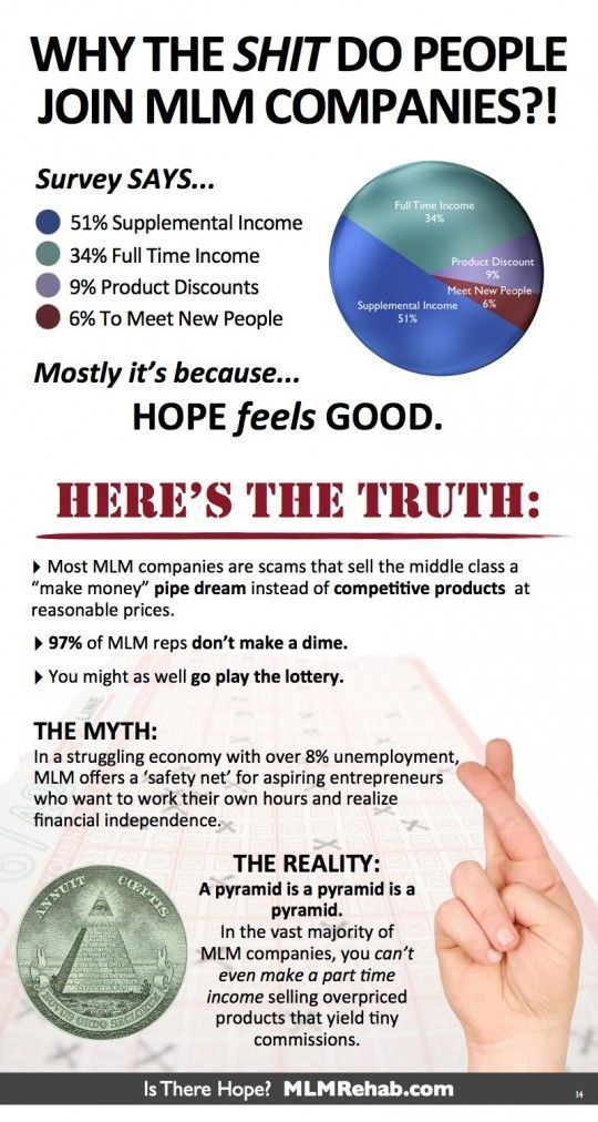 The Truth About MLM - See more at: http://hookpages.com/pages/mlm-truth