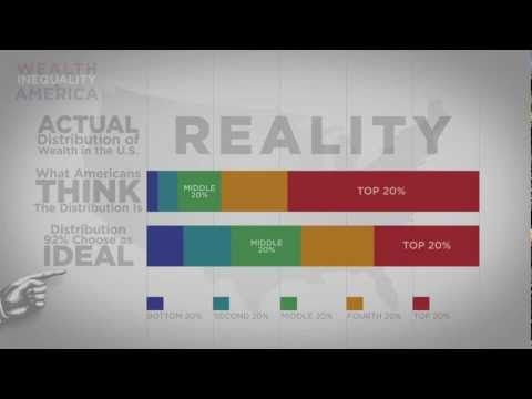 Wealth Inequality in America - A quick video to educate people (like myself) who really don't know what's going on as far as wealth distribution in America.