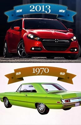 What a difference!!! Do you prefer the new or the old Dodge Dart? I'm impartial, but I like my fire engine red baby :)