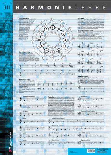 Harmonielehre Poster von Jeromy Bessler, http://www.amazon.de/dp/3802403819/ref=cm_sw_r_pi_dp_R9I3sb0WVZVS3