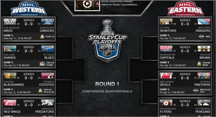 2012 NHL Stanley Cup Hockey Playoffs. I love playoff hockey. Let's do this!    Image credit: NHL.com
