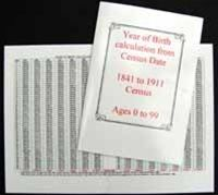 Birth Year Calculator from the Census