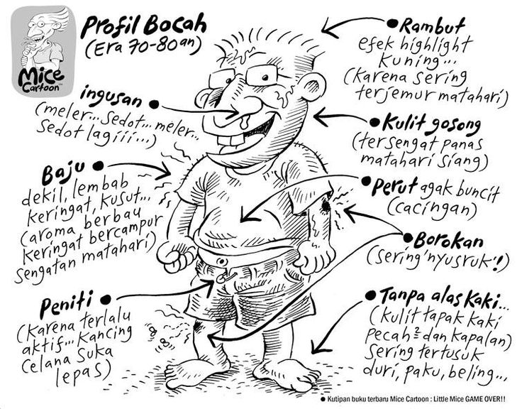 Mice Cartoon, Kompas - 15 Sep 2013: Profil Bocah Era 70-80an