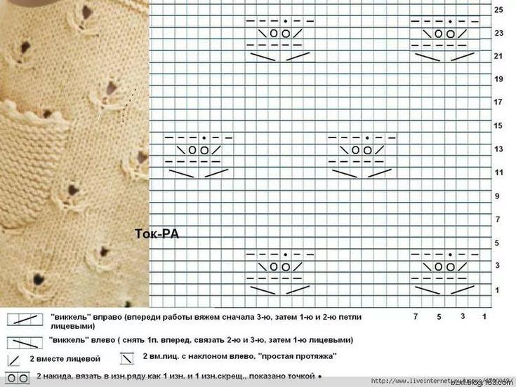 узор рельефные листья спицами схема и описание: 12 тыс изображений найдено в Яндекс.Картинках