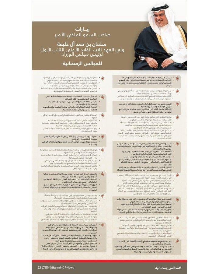 بالانفوغرافكس زيارات ولي العهد للمجالس الرمضانية البحرين الوطن أخبار عاجل السعودية الامارات الكويت عمان Bahrain