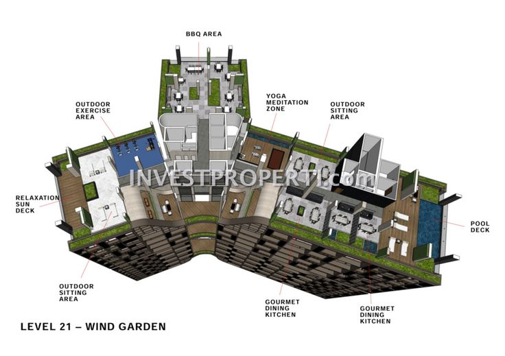 Cambio Lofts Apartment Alam Sutera - Wind Garden Level 21