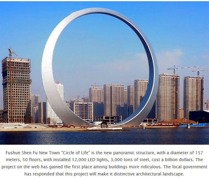 Cool Buildings In China China Its People Its