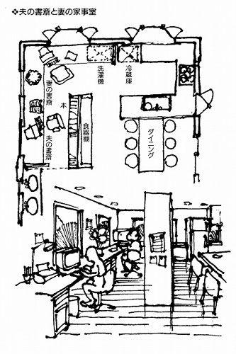 イラスト:台所に家事室と書斎のコーナーの夫婦室