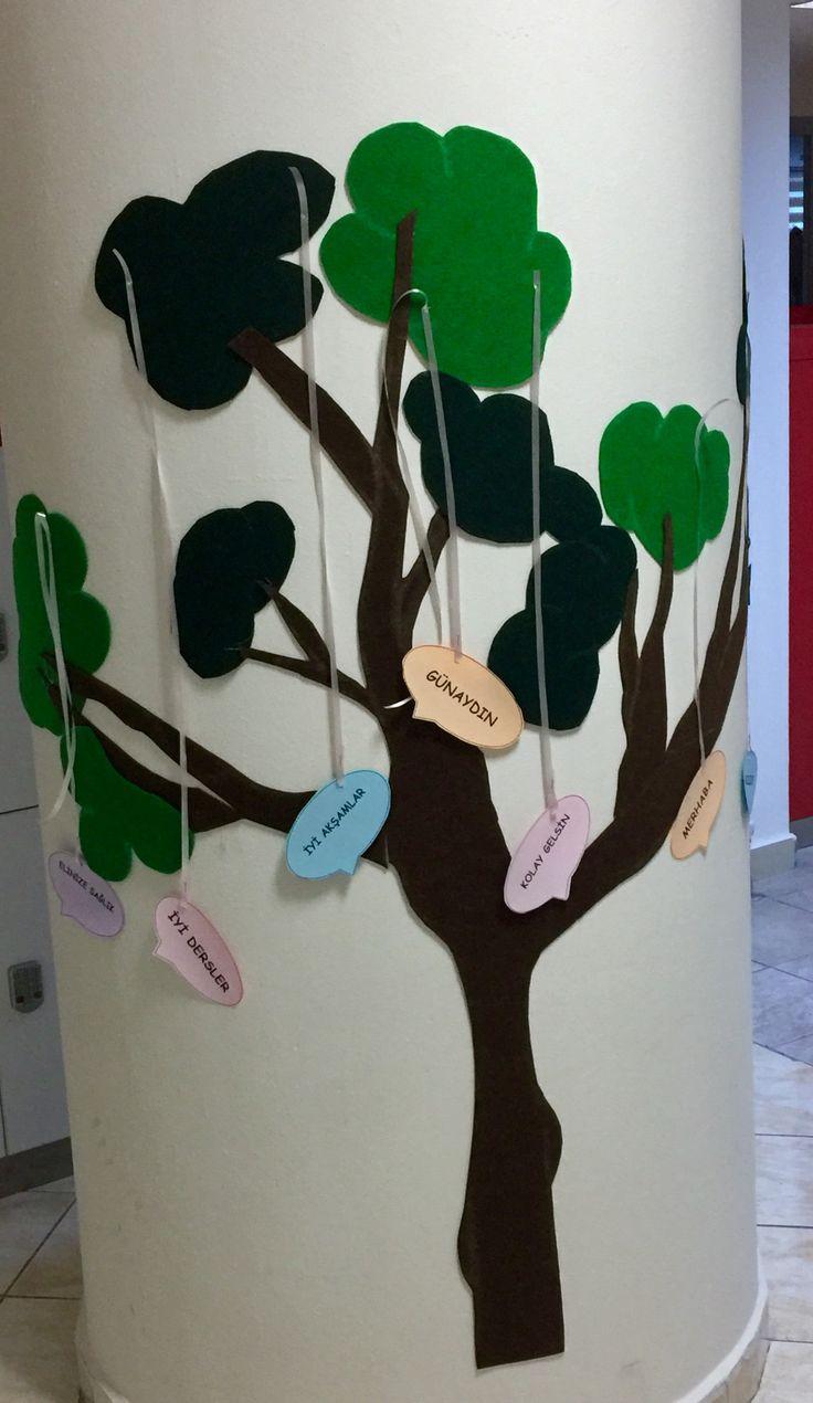 Nezaket sözcükleri ağaç dalında ☺️🌳#rehberlik #pdr #nezaket #scool