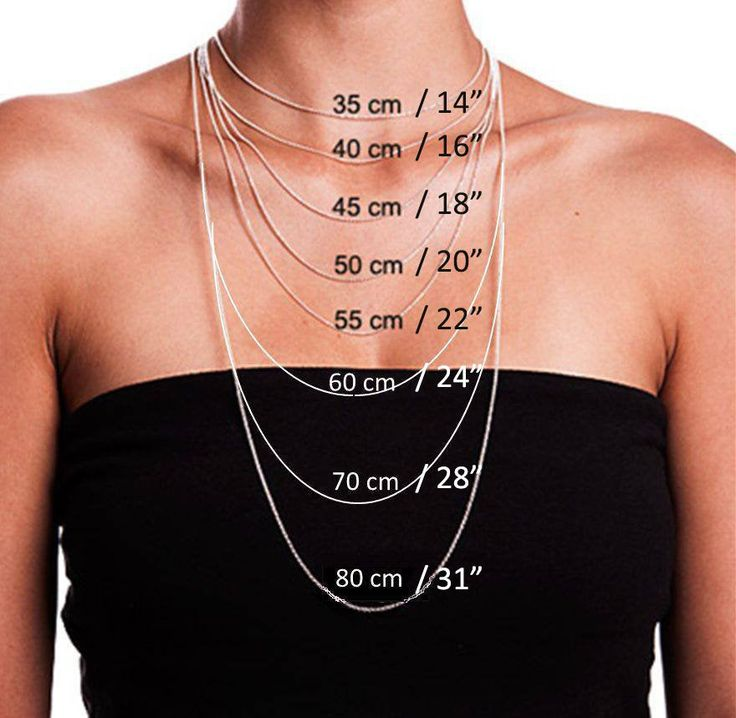 Choosing the Right Necklace Length – Necklace Lengths – Necklace Size Chart