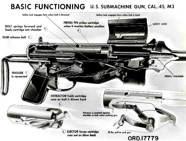 M3 Grease Gun.