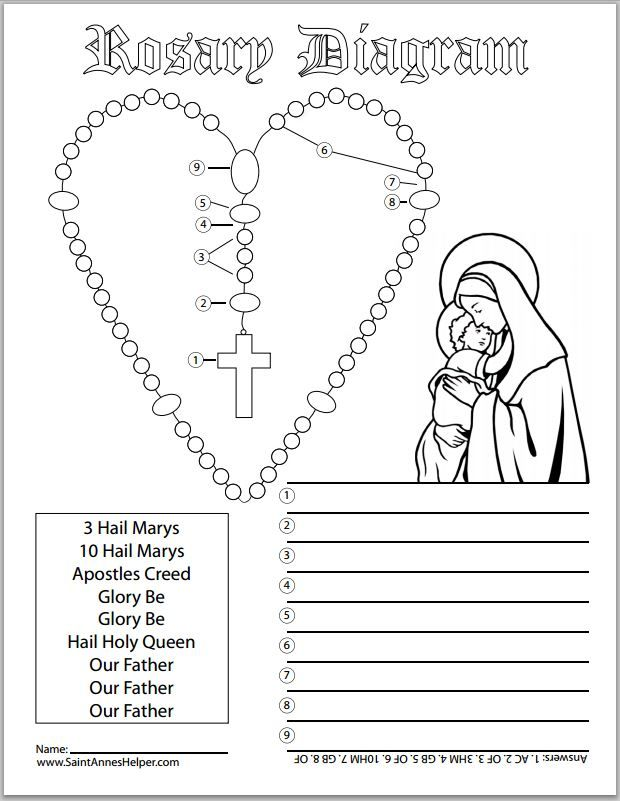 There are several rosary worksheets on the same page as this rosary diagram worksheet. Really handy during May and October and on Our Lady's feasts.
