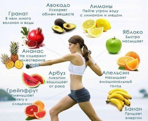 Чем разнообразить диету? Например, полезными фруктами! #krasotkapro #healthydiet #красоткапро