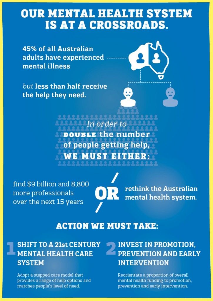 Crossroads – Rethinking the Australian Mental Health System
