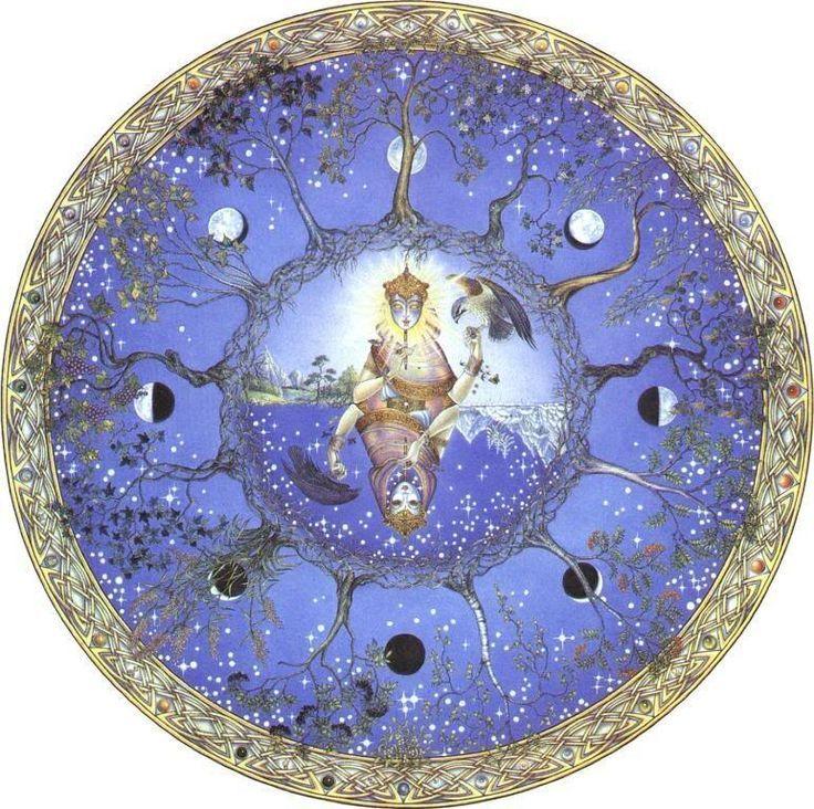 Image result for mandalas de proteccion