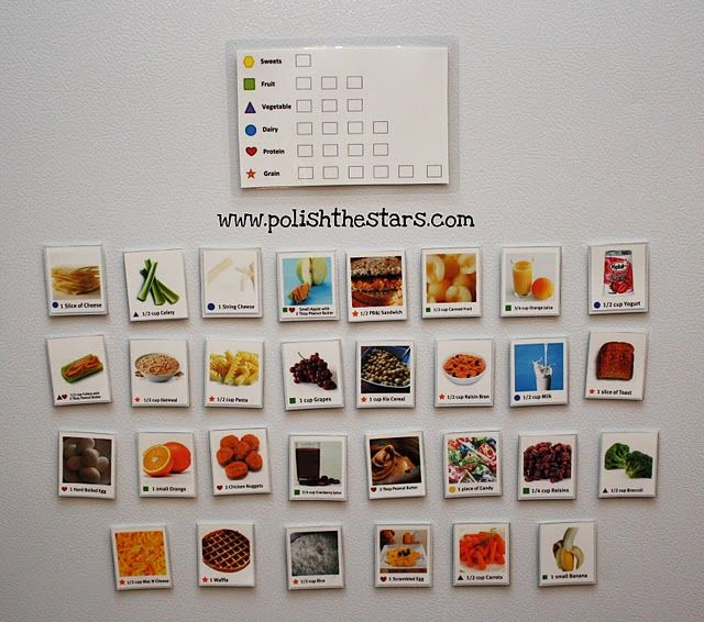 Kid's Nutrition Chart Printable  -- Every time your child eats something, he…